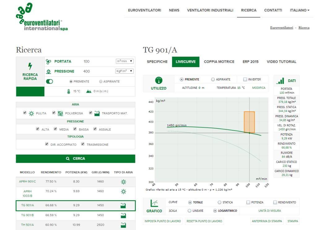 LiveCurve: Scelta del ventilatore industriale